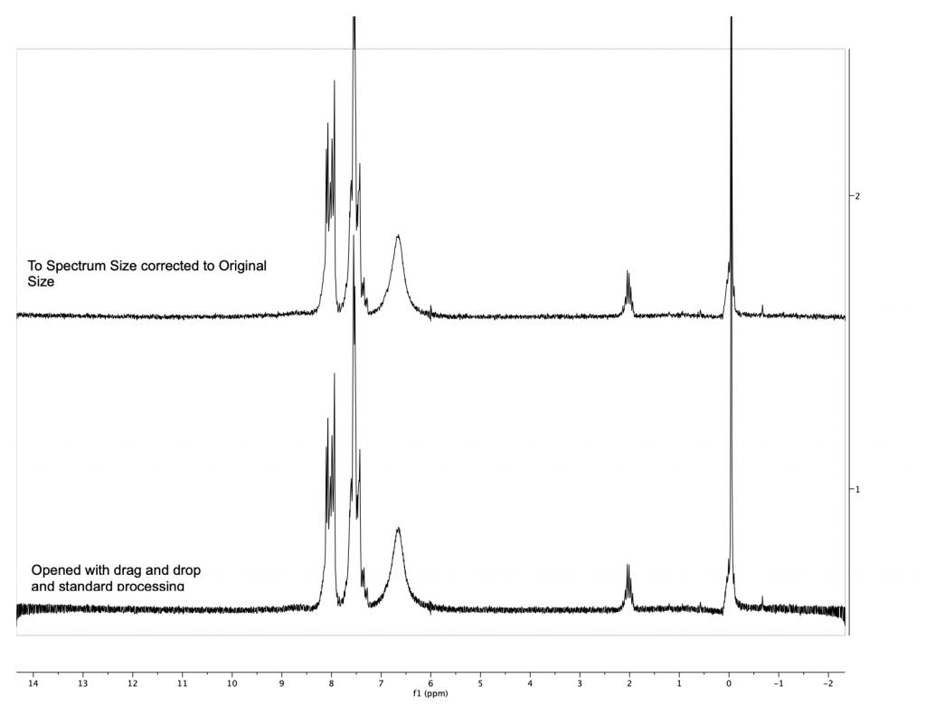 Result of removing zero filling by MestreNova on Anasazi NMR data